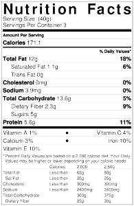 Berry-licious trail mix nutrition facts 120g, 3 servings per container, 171.1 calories, 12g fat, 1.1g saturated fat, 0g trans-fat, 0mg cholesterol, 3.9mg Sodium, 13.6g carbohydrates, 2.3g dietary fiber, 5g sugars, 5.6g Protein, 4% Vitamin C, 10% Vitamin E, 1% Vitamin A, 3% Calcium, 10% Iron.