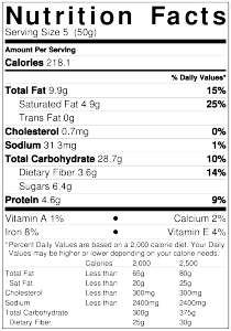 Mocha Latte nutrition facts label