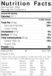 Peanut butter choc chip granola 250g nutrition facts, 5 servings per container, 227.1calories, 10.6g fat, 4.5g saturated fat, 0g trans-fat, 0mg cholesterol, 77.3mg Sodium, 29.4g carbohydrates, 3g dietary fiber, 10g sugars, 4.6g Protein, 5% Vitamin E, 5% Calcium, 14% Iron.