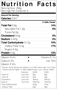 Matcha Green Tea nutrition facts, 5 serving per container, 219.7 calories, 8.8g fat, 1.2g saturated fat, 0g trans-fat, 0mg cholesterol, 5.4mg Sodium, 31.2g carbohydrates, 4.3g dietary fiber, 9.2g sugars, 6.5g Protein, 2% Calcium, 12% Iron. 6% Vitamin E 4% Vitamin A 1% Vitamin C