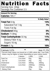 Banana Bread Nutrition Facts Label